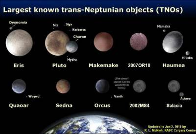 Further Thoughts on TRAPPIST1  Centauri Dreams